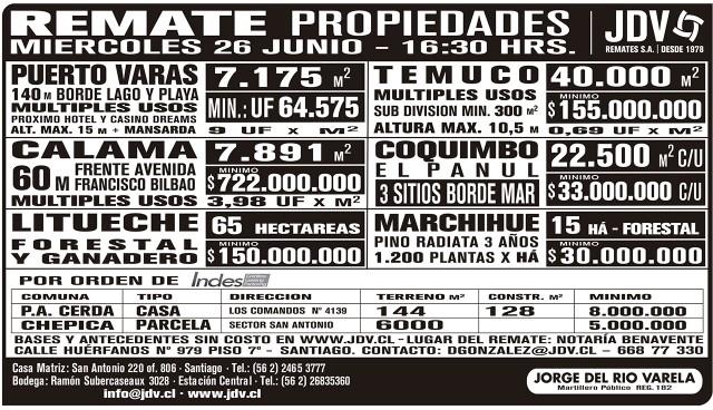 01.06.2013 LT Sàbado (128) : Provincia : 125 : 125 aviso